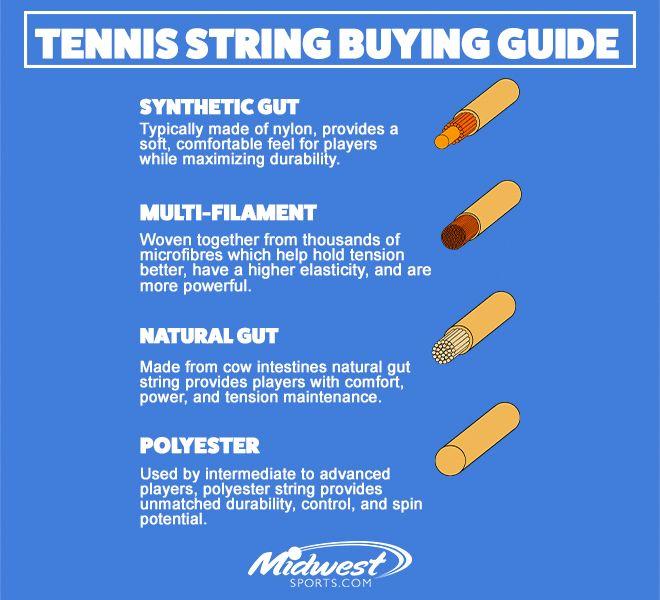 Tennis String Types