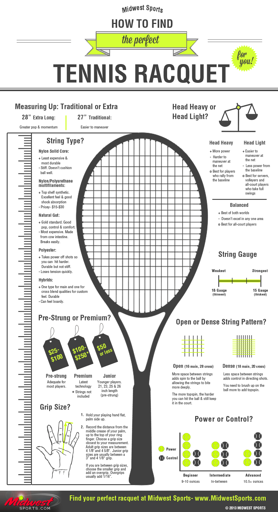 how to find the perfect tennis racquet infographic midwest sports rh midwestsports com