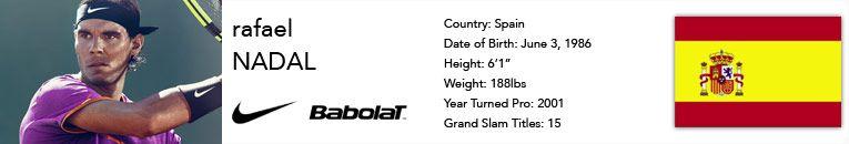 Rafael Nadal Current Gear